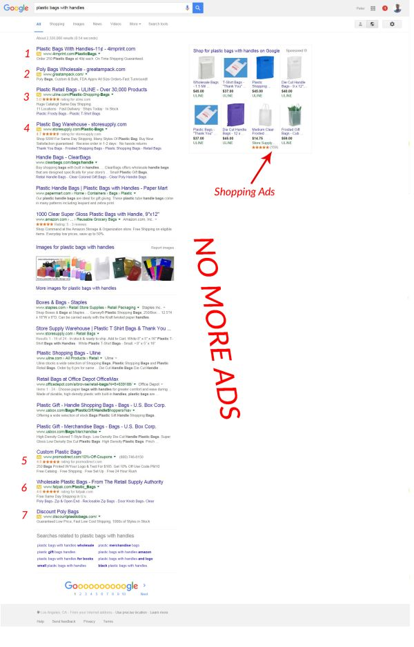 Google Sidebar Ads Removed